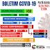 Piatã registra 11 novos casos positivos de Covid-19; Confira aqui o boletim completo
