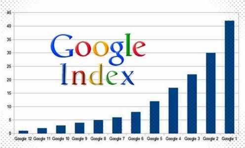 Cara Agar Artikel Blog Cepat Di Index Google