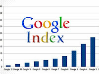 Cara Supaya Postingan Blog Cepat Di Index Google
