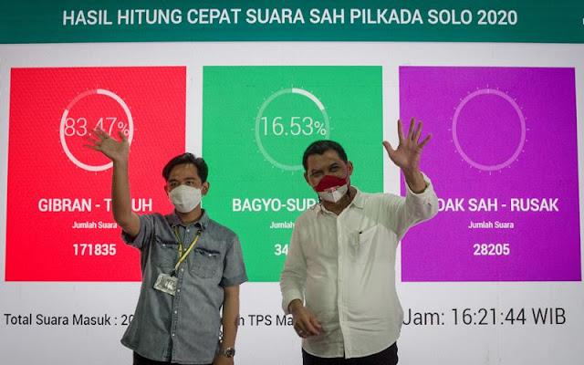 Suara Tak Sah Pilkada Solo Naik Nyaris 3 Kali Lipat, PKS: Something Wrong