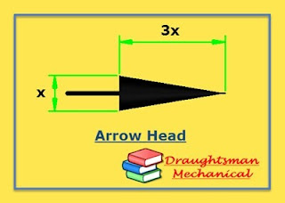 what is arrow head