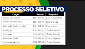 Aberto processo seletivo para TODOS os níveis de Escolaridade! R$2.988,30 + benefícios