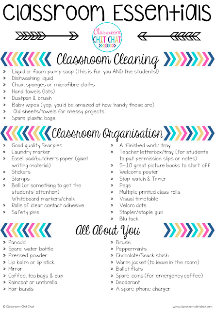 https://www.teacherspayteachers.com/Product/Classroom-Essentials-List-3575100