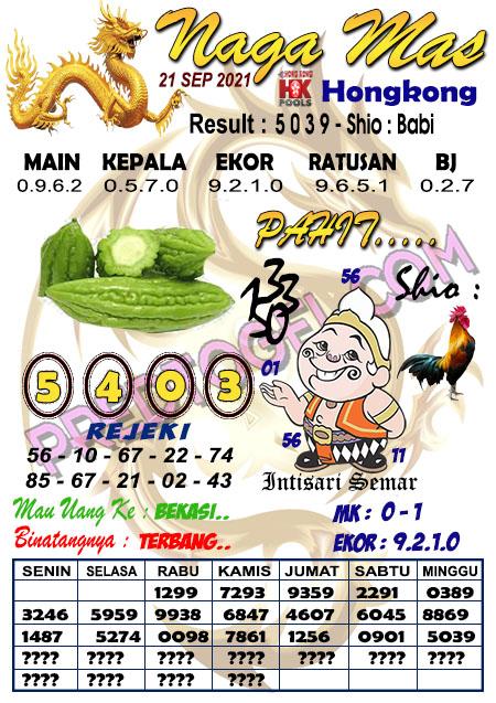 Syair Hk Nagamas Selasa 21 September 2021