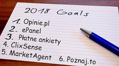 6 najpopularniejszych postów na blogu w 2018 roku