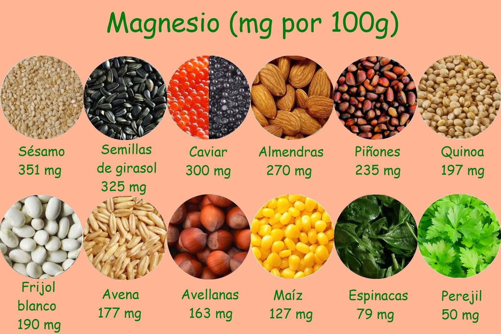 Mini posts de despierta t que duermes oligoelementos la importancia del magnesio - Alimentos con testosterona ...