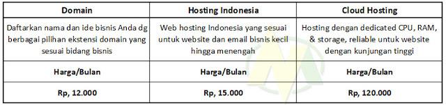 Rumahweb Perusahaan Penyedia Layanan Web Hosting Di Indonesia Yang Terbaik Dan Terpercaya