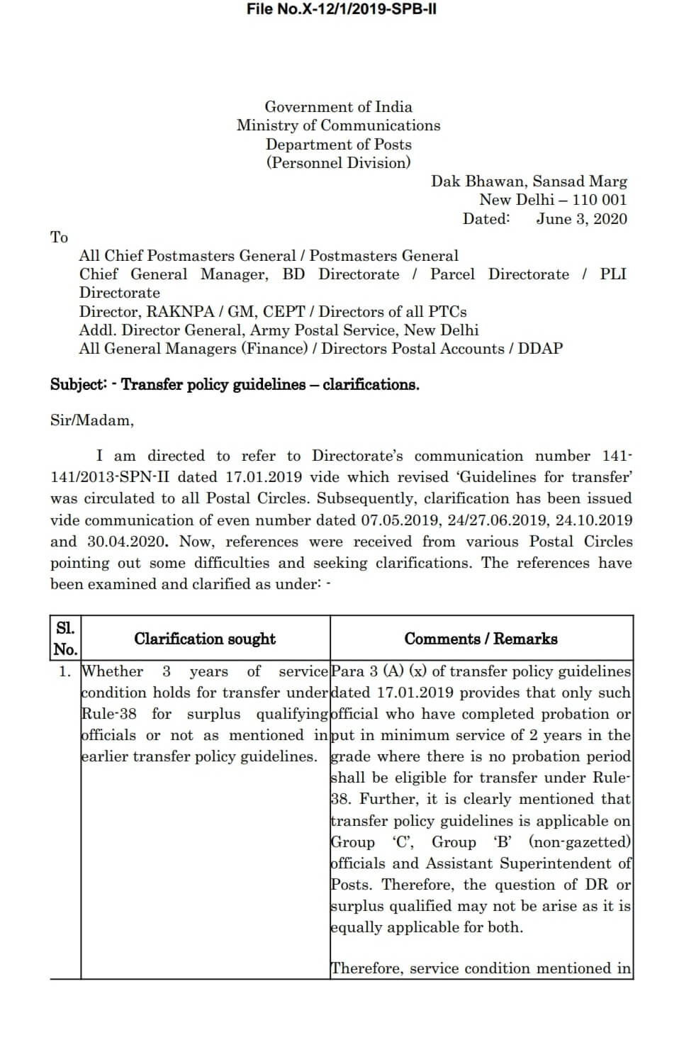 India Post Transfer Policy Clarification