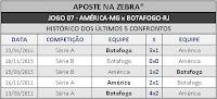 LOTECA 720 - HISTÓRICO JOGO 07
