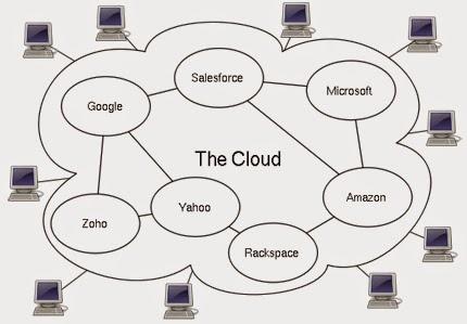 cong-nghe-cloud.jpg