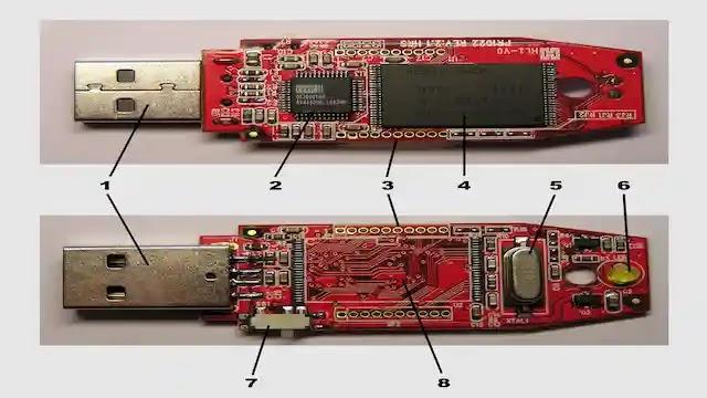 طريقة إسترجاع البيانات من مفتاح USB