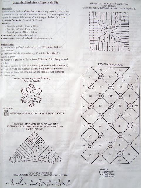 Jogos de Tapetes de Croche Para Decorar Banheiro Com Receitas e Gráficos 4