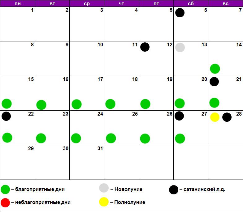 Лунный календарь масок март 2021