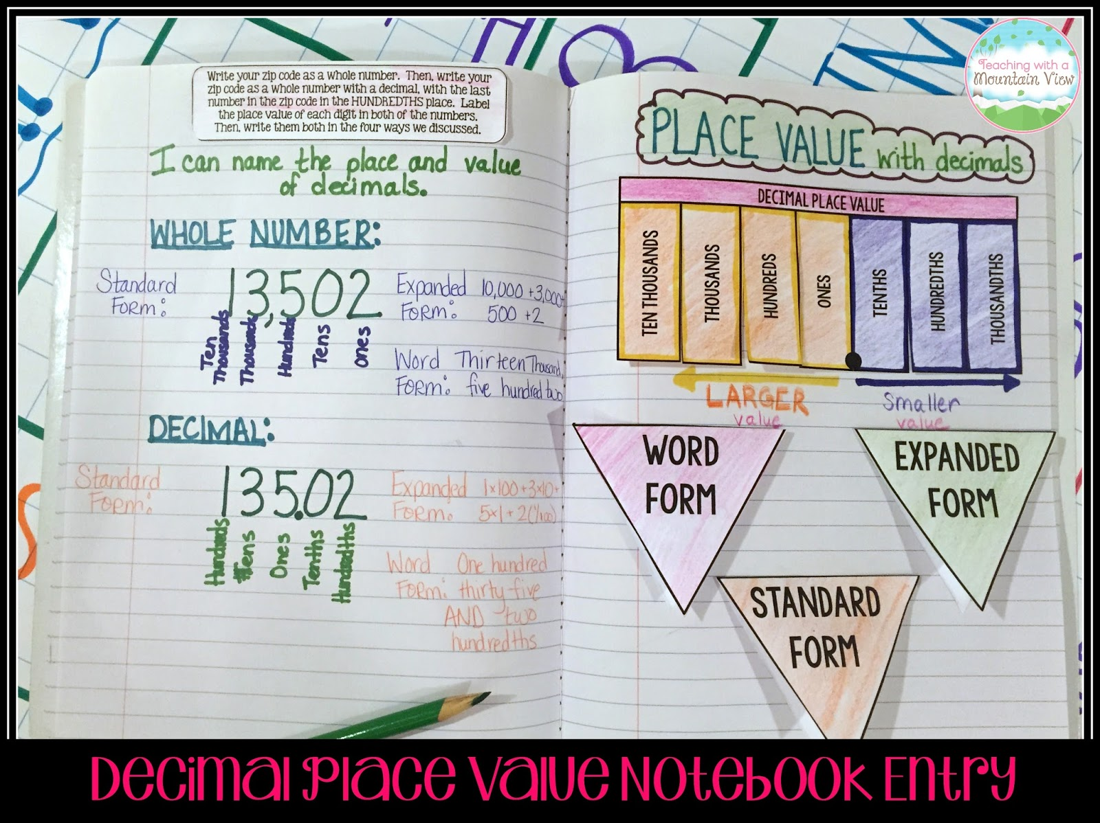 Teaching With A Mountain View Decimal Place Value Resources Amp Teaching Ideas