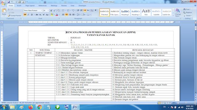 Contoh RPPM Paud Semester 2 Usia 3 4 Tahun Kurikulum 2013 Pendidikan Anak Usia Dini