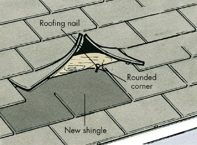 How To Repair A Roof Leak