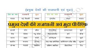 Static GK PDF in Hindi