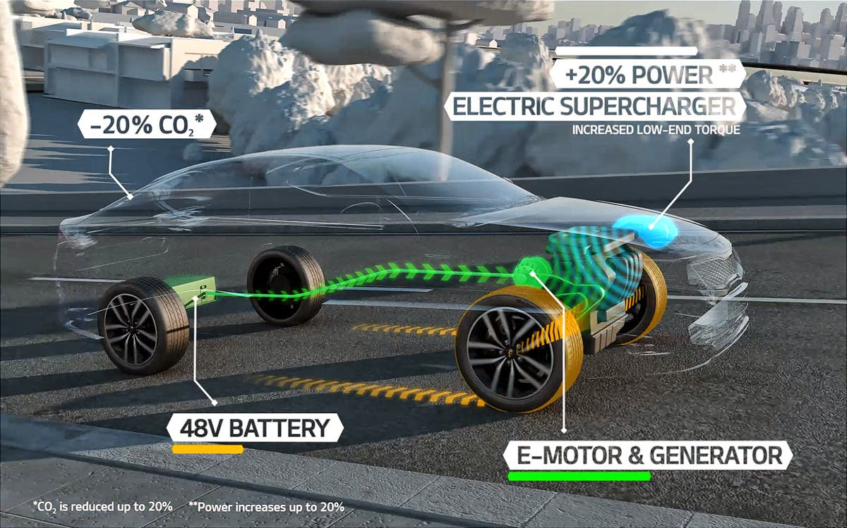 KIA Hybrid Technology
