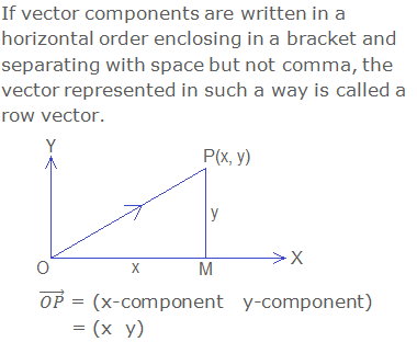 "If vector components are written in a horizontal order enclosing in a bracket and separating with space but not comma, the vector represented in such a way is called a row vector. 	(""OP"" ) ⃗  = (x-component   y-component) 	     = (x  y)"