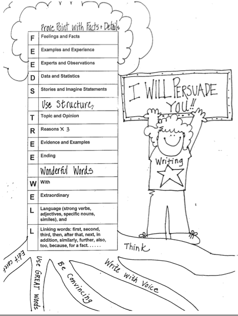 Marc Sheehan's Lesson Plans Page