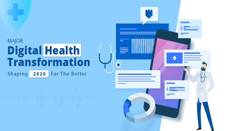 Major Digital Health Transformations Shaping 2020 #Infographic