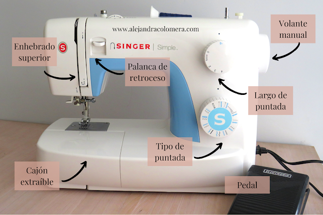 Partes generales de la máquina de coser: Enhebrado superior, palanca de retroceso, tipo de puntada, largo de puntada, volante manual, pedal y cajón extraíble
