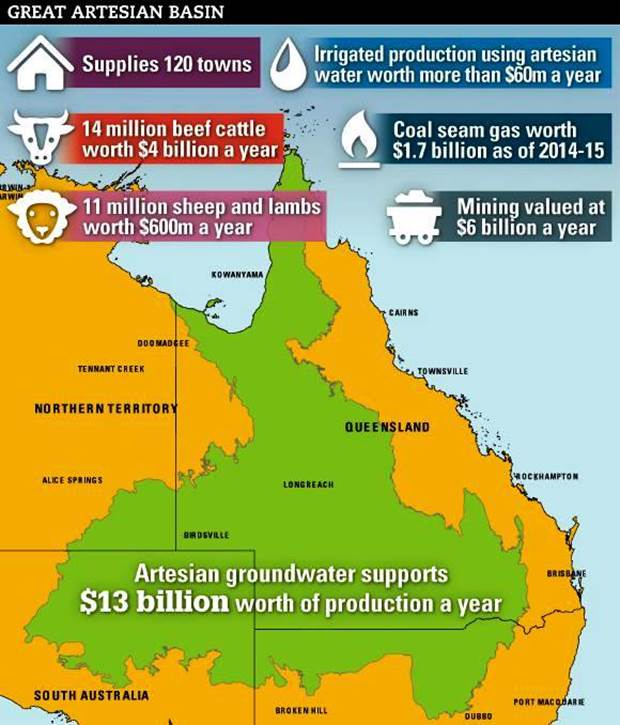 Map Of Australia Great Artesian Basin.North Coast Voices Left Unchecked The Gas Coal Mining Sectors