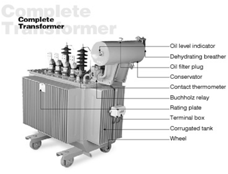 Electrical Simplified Basics Of Transformer 1