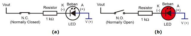 Pemasangan beban pada kondisi aktif Low Sensor Induktif jenis N.C.