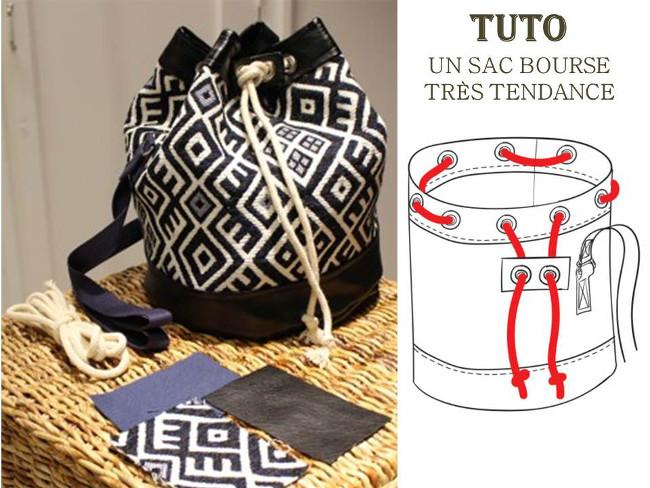 Gut gemocht SAC : 10 Patrons et Tutos couture gratuits Bettinael.Passion  CF95
