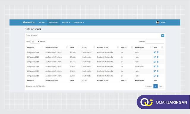Dashboard Absensi Guru Review Aplikasi Absensi Guru Berbasis Web PHP, MySQL, dan Codeigniter