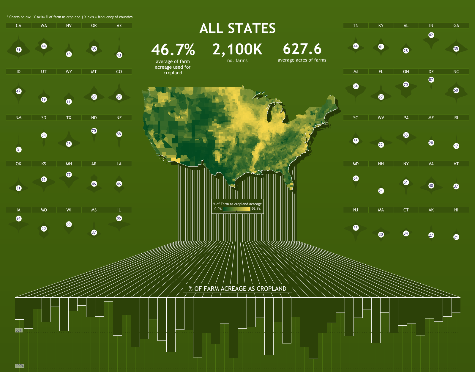 Creating Croplines for IronViz - Guest Blog by Sam Parsons