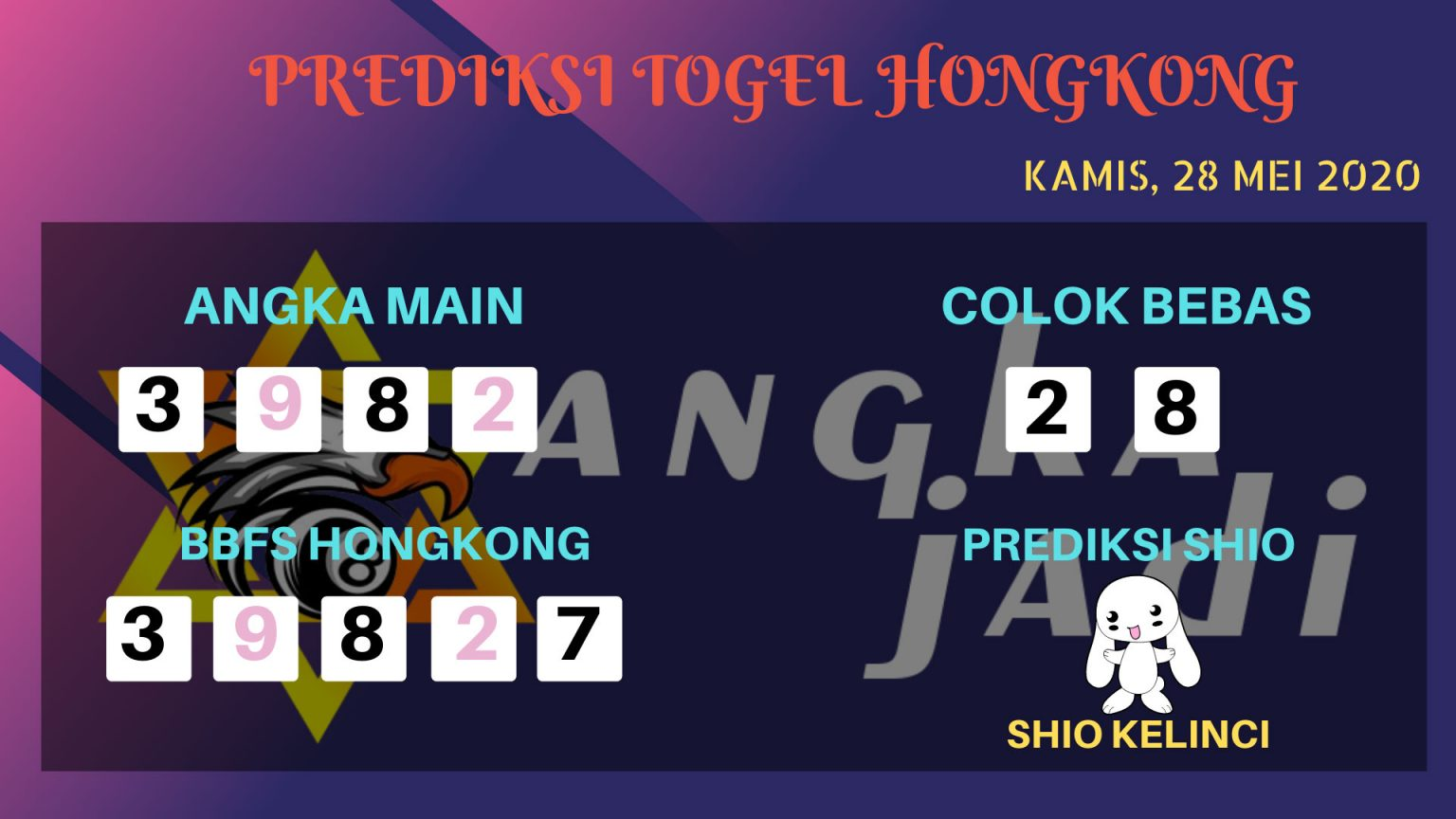 Prediksi HK Kamis 28 Mei 2020 - Bocoran HK