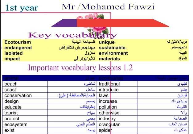 مذكرة اللغة الانجليزية للصف الأول الثانوى 2021 مستر محمد فوزى - موقع مدرستى
