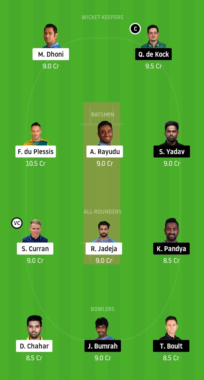 IPL 2020: Chennai In Do Or Die Equation - Chennai Super Kings vs Mumbai Indians Dream11 Prediction