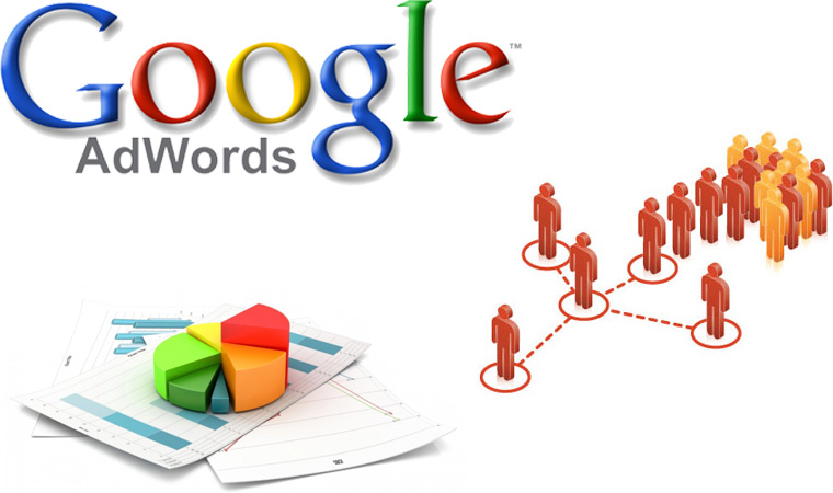 7 Approaches To Soar Your Google AdWords Income