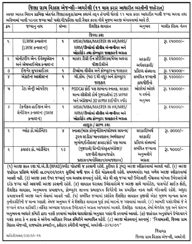 District Rural Development Agency (DRDA) Amreli Recruitment for Various Posts 2021