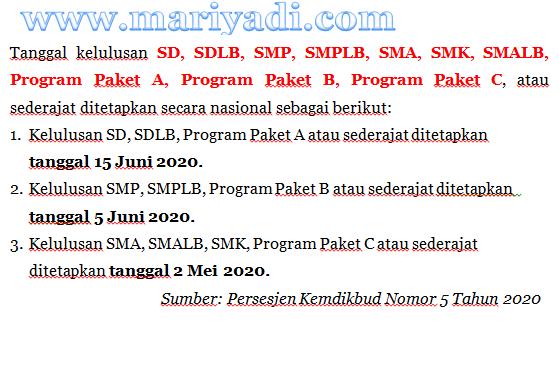 Tanggal Kelulusan SD SMP SMA SMK 2020 menurut Persesjen Kemdikbud Nomor 5 Tahun 2020