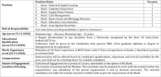 Bank-Of-Baroda-Recruitment-Business-heads
