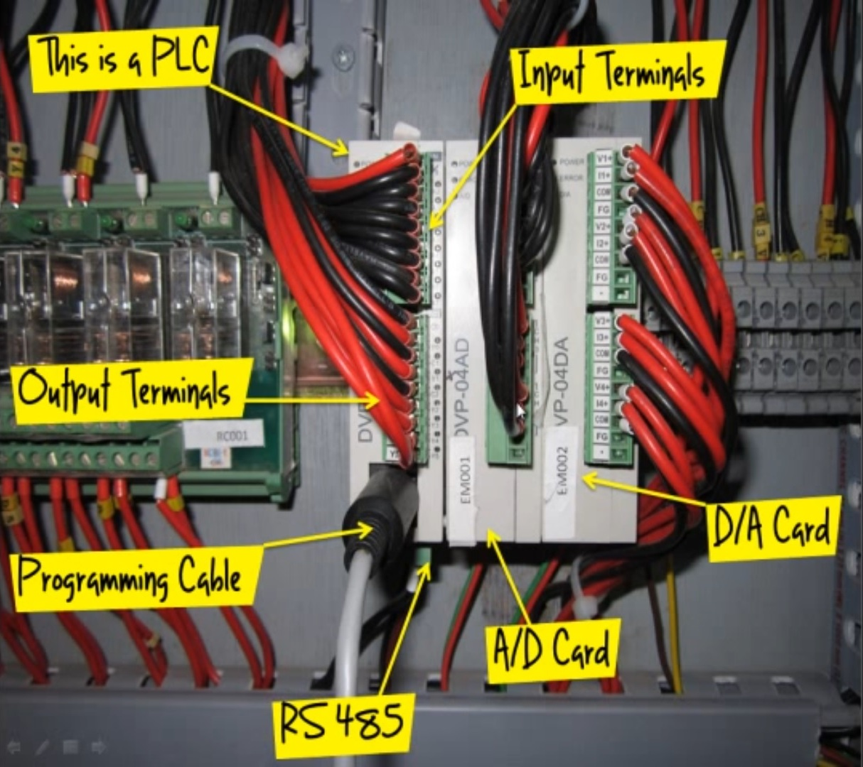 Instrumentation Engineering Plc Hardware Wiring Diagram Parts Of Delta