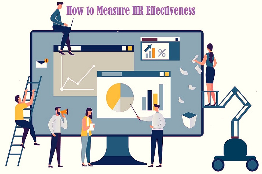 HR Key Performance Indicators