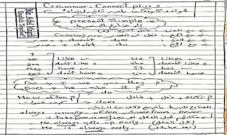مذكرة قواعد اللغة الانجليزية كونكت 2 للصف الثاني الابتدائى الترم الاول 2021 اعداد مستر عادل مجدي