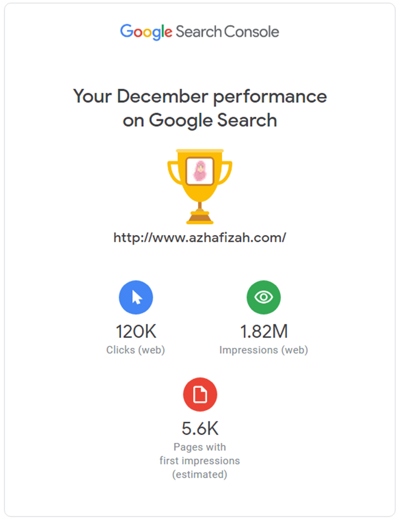 Azhafizah.com December 2020 Performance On Google Search