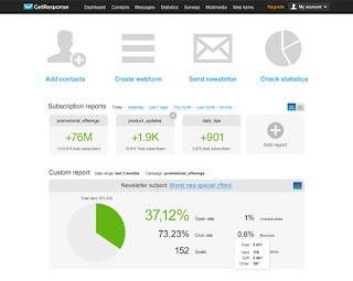 ,e marketing ,e marketing tools ,email marketing solutions ,email marketing شرح ,التسويق بالبريد الالكتروني ,التسويق عبر الايميل ,التسويق عبر البريد الإلكتروني ,التسويق عن طريق البريد الالكتروني ,ايمايل ,ايميل ,ايميلات ,برامج تسويق الكتروني ,تسويق الخدمات ,Getresponse ,Get response