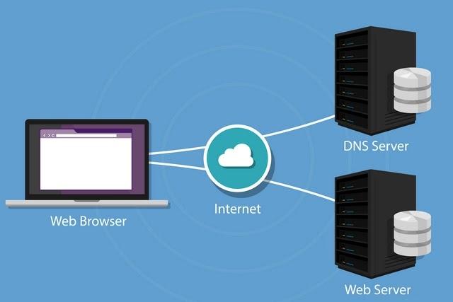 ماهو ال DNS واهميته وكيفية تغيير إعدادات DNS في ويندوز 10