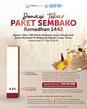 Program Tebar Paket Sembako Ramadhan 1442H