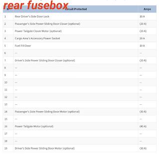 fusebox  ODYSSEY 2018-2019  fusebox HONDA ODYSSEY 2018-2019  fuse box  HONDA ODYSSEY 2018-2019  letak sekring mobil HONDA ODYSSEY 2018-2019  letak box sekring HONDA ODYSSEY 2018-2019  letak box sekring  HONDA ODYSSEY 2018-2019  letak box sekring HONDA ODYSSEY 2018-2019  sekring HONDA ODYSSEY 2018-2019  diagram fusebox HONDA ODYSSEY 2018-2019  diagram sekring HONDA ODYSSEY 2018-2019  diagram skema sekring  HONDA ODYSSEY 2018-2019  skema sekring  HONDA ODYSSEY 2018-2019  tempat box sekring  HONDA ODYSSEY 2018-2019  diagram fusebox HONDA ODYSSEY 2018-2019