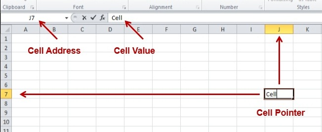 Cell Address, Cell Value & Cell Pointer