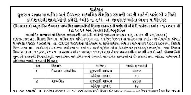 GSERC Grant in aid School (Secondary & Higher Secondary) 5689 Shikshan Sahayak Recruitment 2021  @gserc.in
