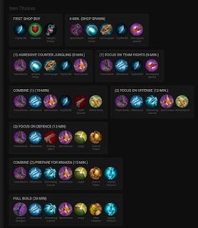 Inilah daftar item build Glaive Vainglory dalam mode CP agar menghasilkan damage yang besar dan sakit.